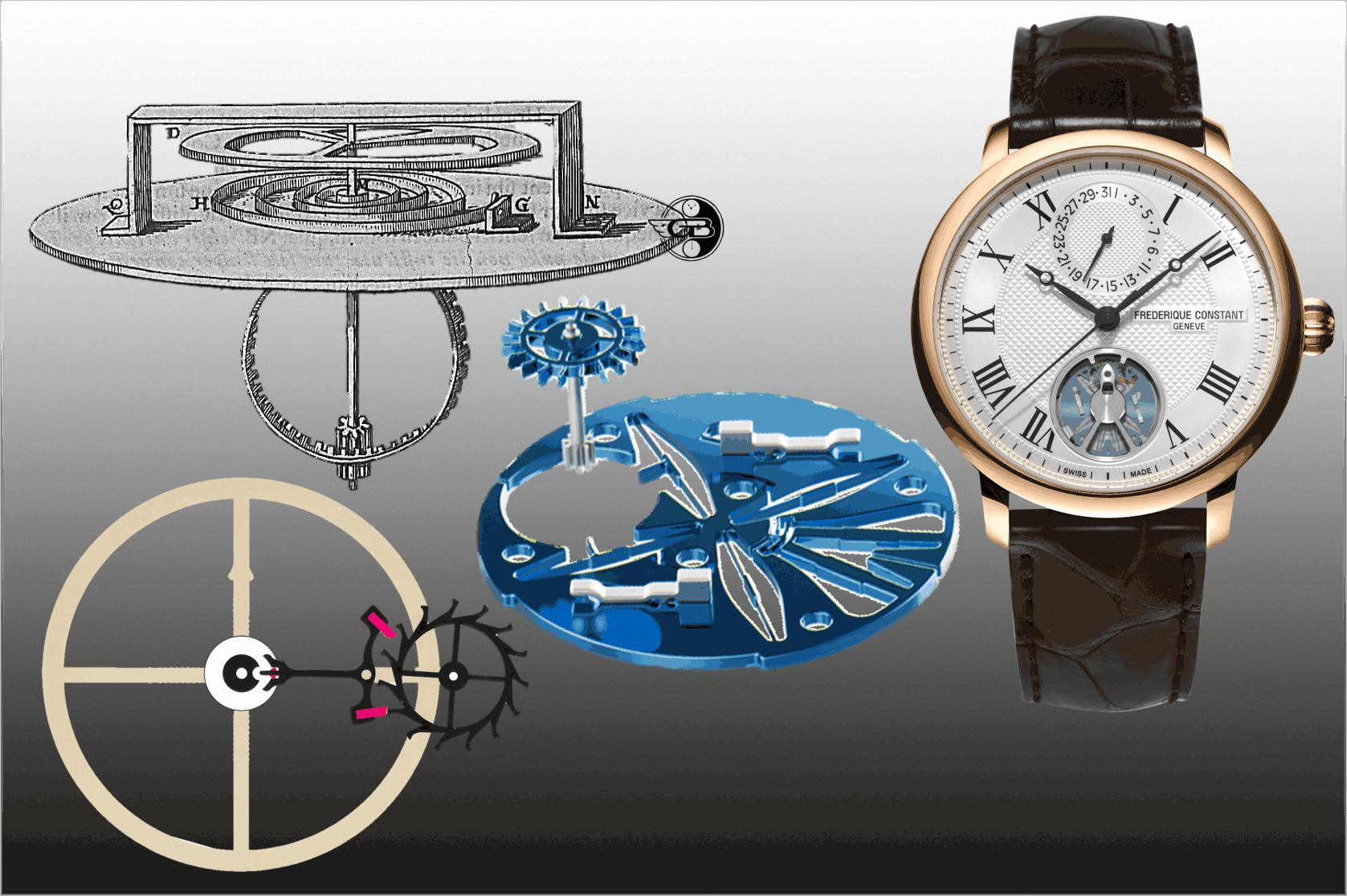 Innovation der Uhrwerk KonstruktionFrédérique Constant Slimline Monolithic Manufacture: Die mechanische Revolution!