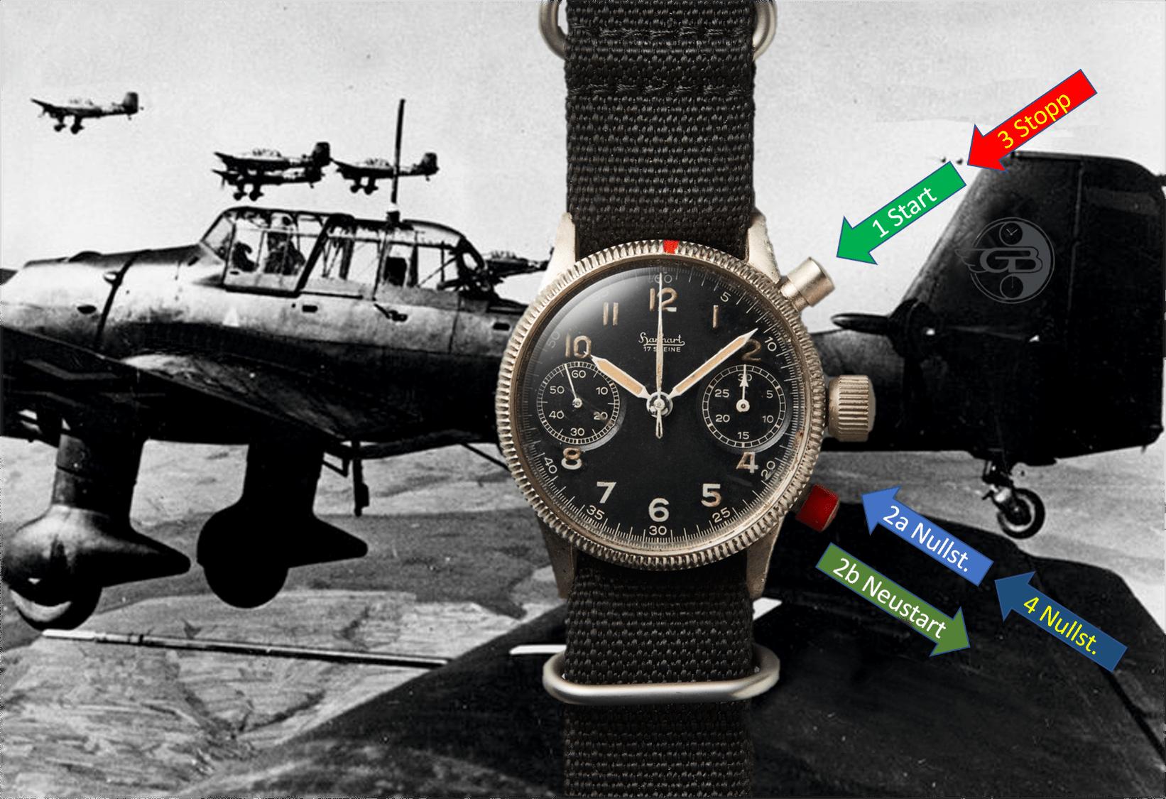 Hanhart Flyback-Chronograph