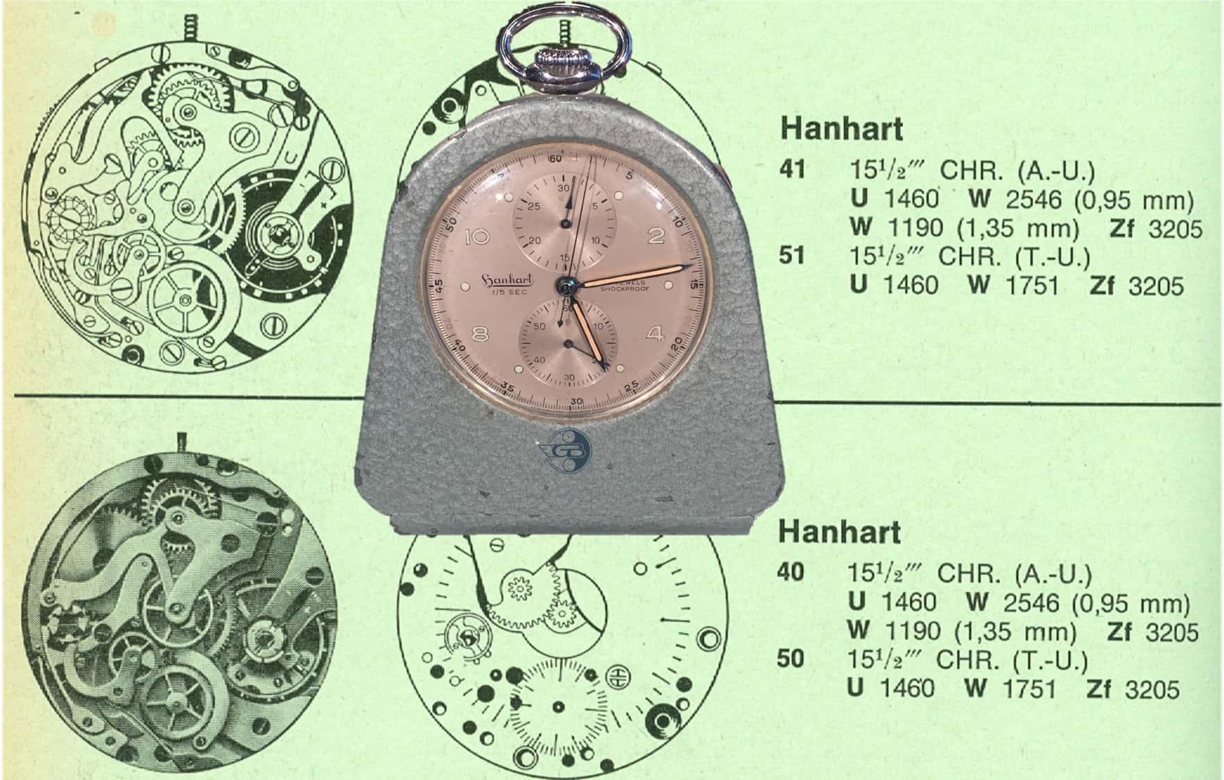 Hanhart Taschenuhr mit Transportgehäuse. Die Drücker finden  sich im Inneren.