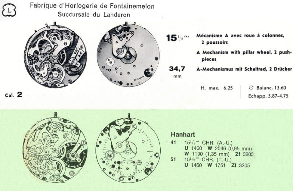 Landeron Kaliber 2 vs Hanhart Kaliber 41 C Uhrenkosmos