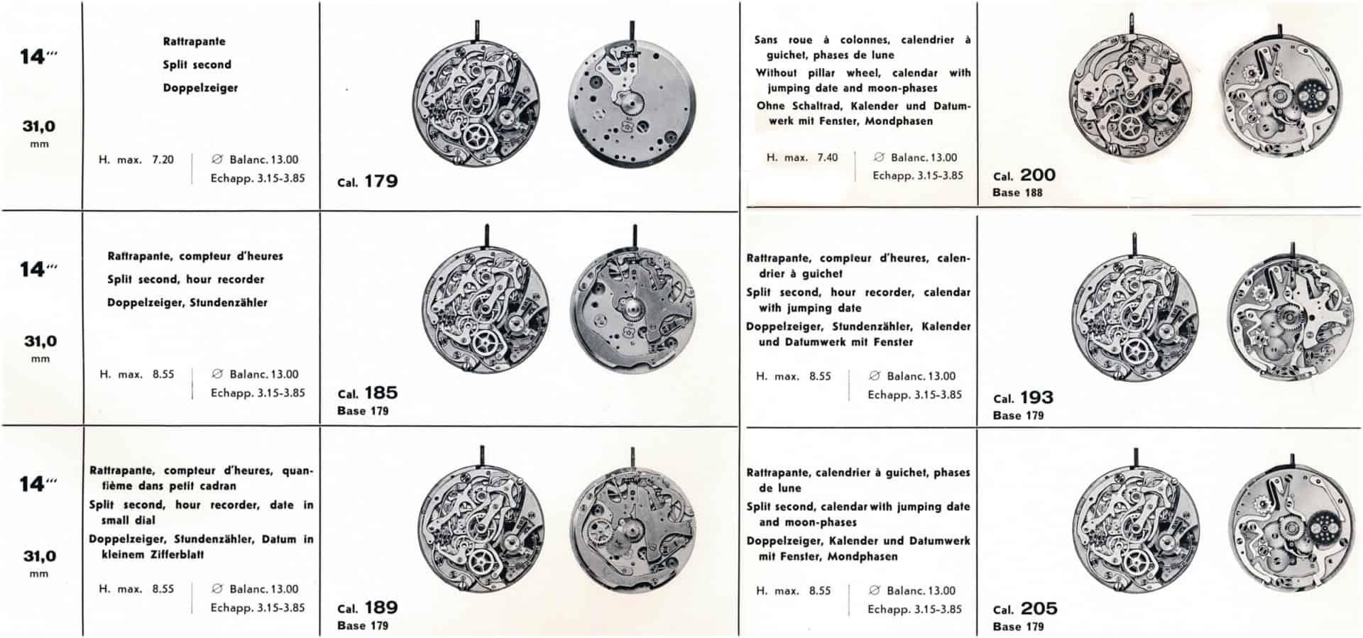 Unterschiedliche Venus Rattrapante Kaliber Referenzen 179 185 189 190 193 205