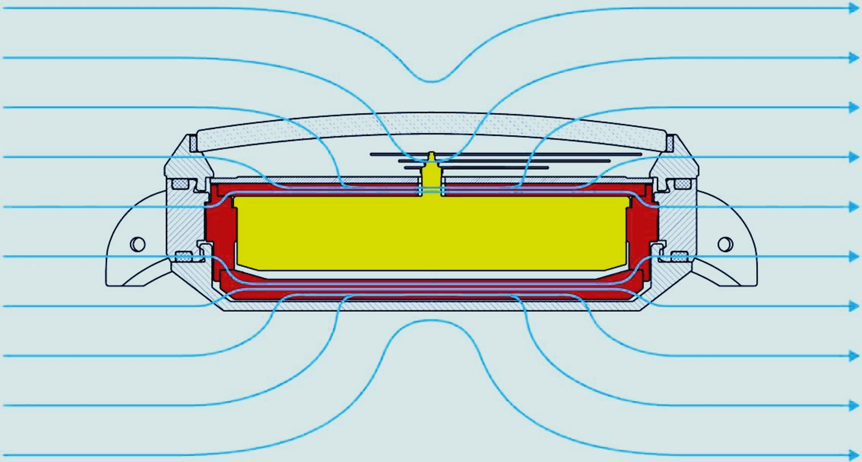 Prinzip des Magnetschutzes durch einen Weicheisenring einer Uhr