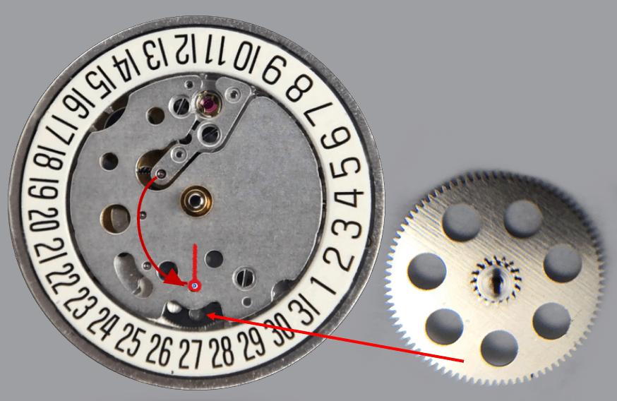 Automatikkaliber Eta 2895 A2 unter Zifferblatt mit Uebertragungsrad C Uhrenkosmos