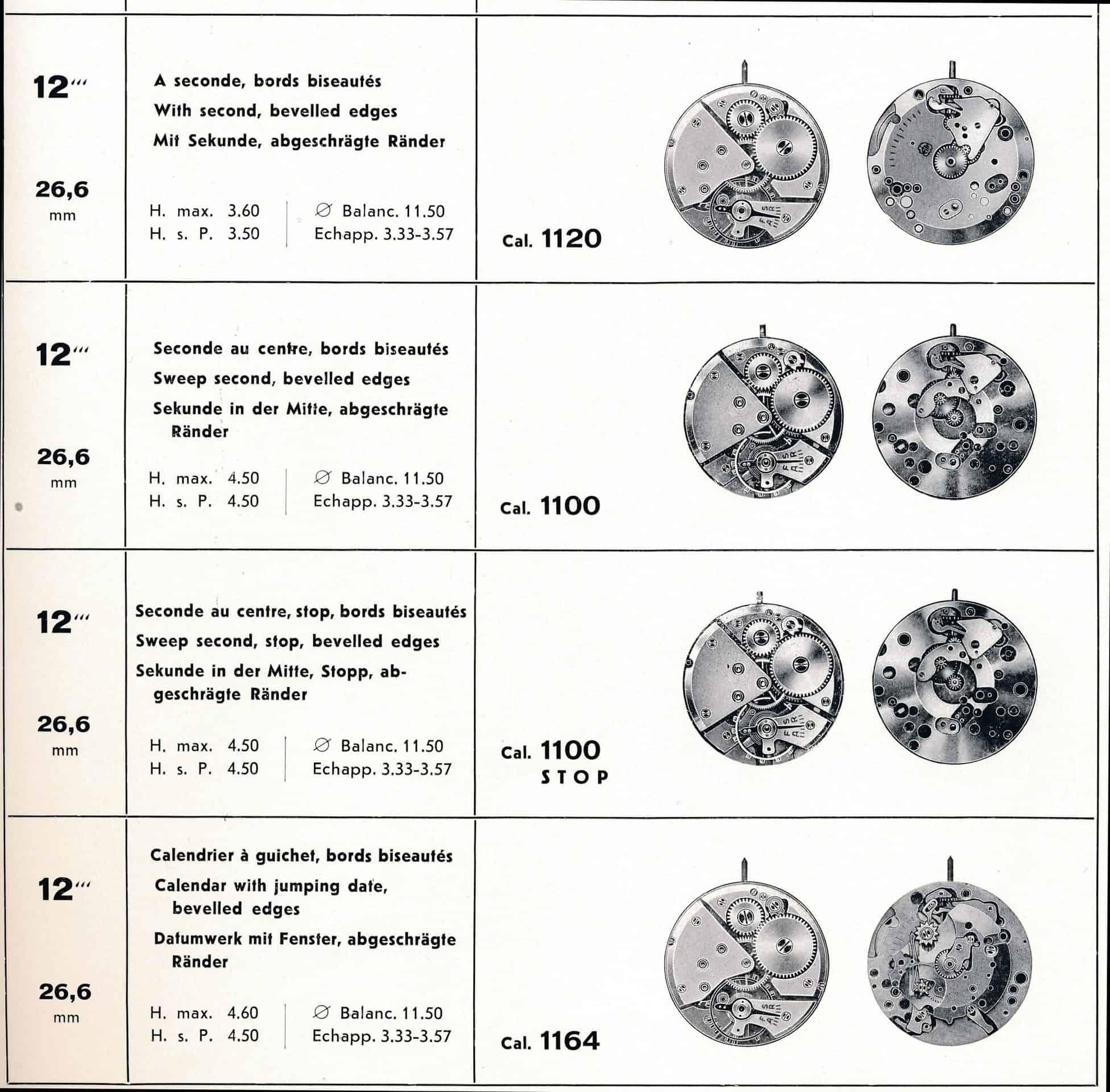 Kaliberfamilie Eta 1100 1945 - 1967