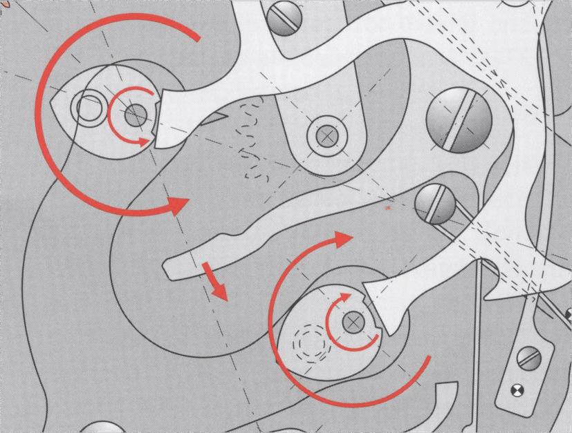 Die Nullstellherzen einen Chronographen im Detail
