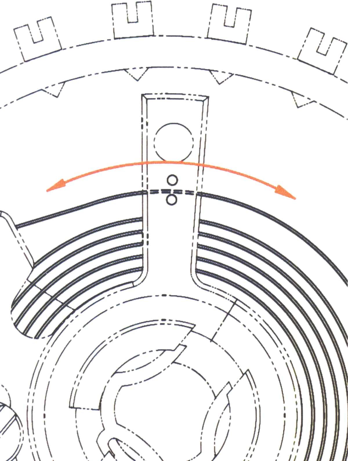Das Rückersystem eines mechanischen Uhrwerks