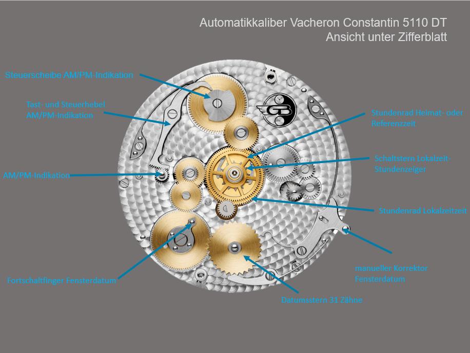 Unterzifferblatt Ansicht des Vacheron Constantin Automatikkalibers 5110 DT