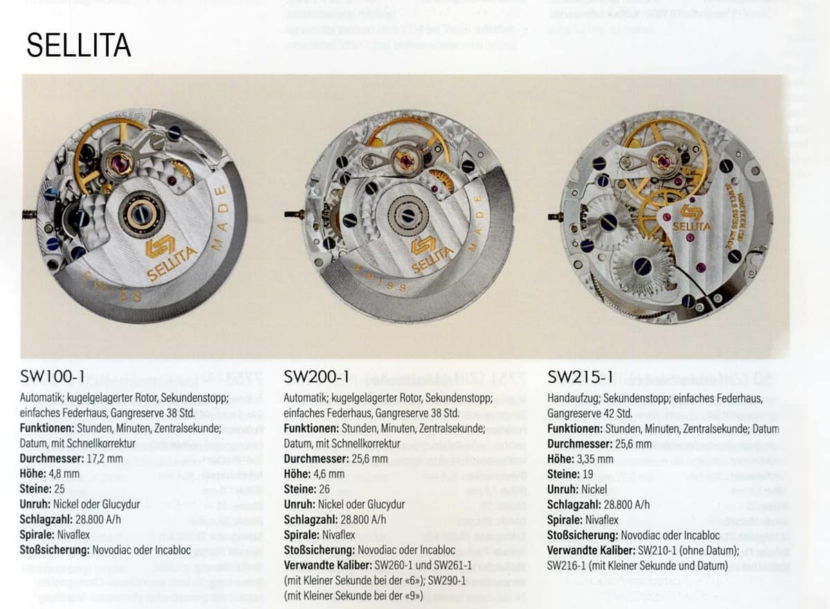 Armbanduhren Katalog 2021 2022 Sellita Kaliber